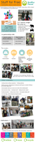 Stuff for Free 2012 Infographic